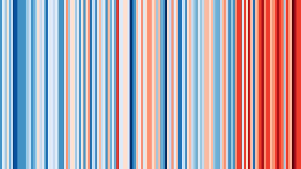 Strichcode der Jahresmitteltemperaturen in Deutschland 1881-2017